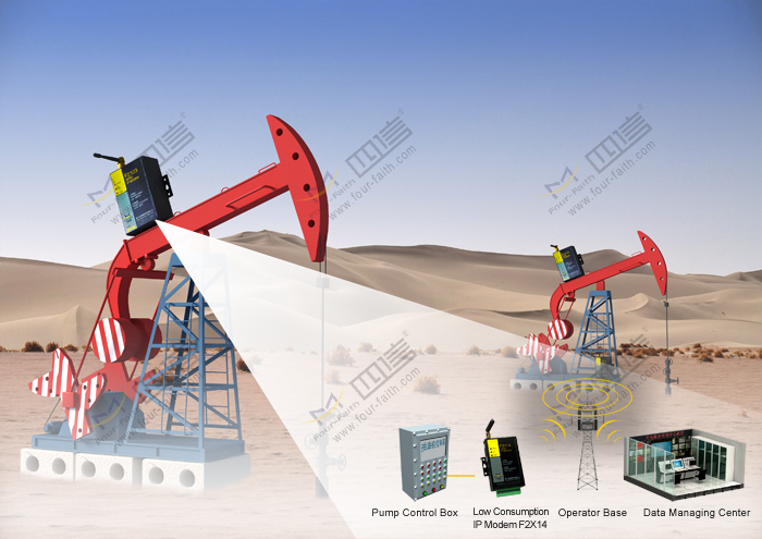 Oil field and oil well remote monitoring application